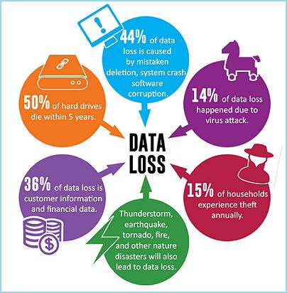 data-backup-info2