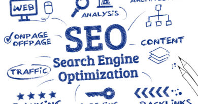 3 Ways that getting your Washington, DC company on Google with SEO can benefit your profit margins