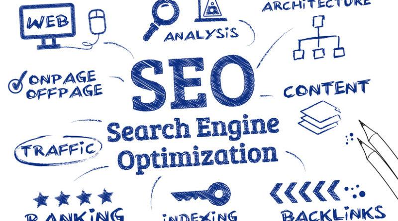 abstrakt, analyse, analysieren, backlinks, figur, gezeichnet, homepage, html, icon, index, inhalt, internet, keyword, konzept, konzeptionell, lšsung, marketing, mŠnnchen, onlinemarketing, optimierung, programmierung, professionell, qualitŠt, rang, ranking, recherche, schlŸsselwort, searchengine, seo, stichmŠnnchen, stichwort, strategie, suchbegriffe, suche, suchen suchergebnis, suchmaschine, suchmaschinenoptimierung, symbol, tagcloud, traffic, webdesign, webgestaltung, webmaster, webpage, webseite, website, Webanwendung, werkzeuge ,zeichnung, Query Deserve Freshness, Ranking-Algorithmus