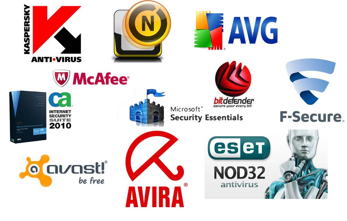 computer virus software