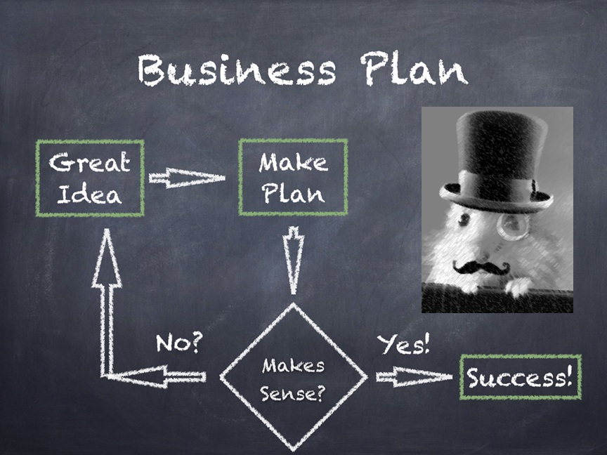 How To Make A Successful Business Plan  Computer Freaks